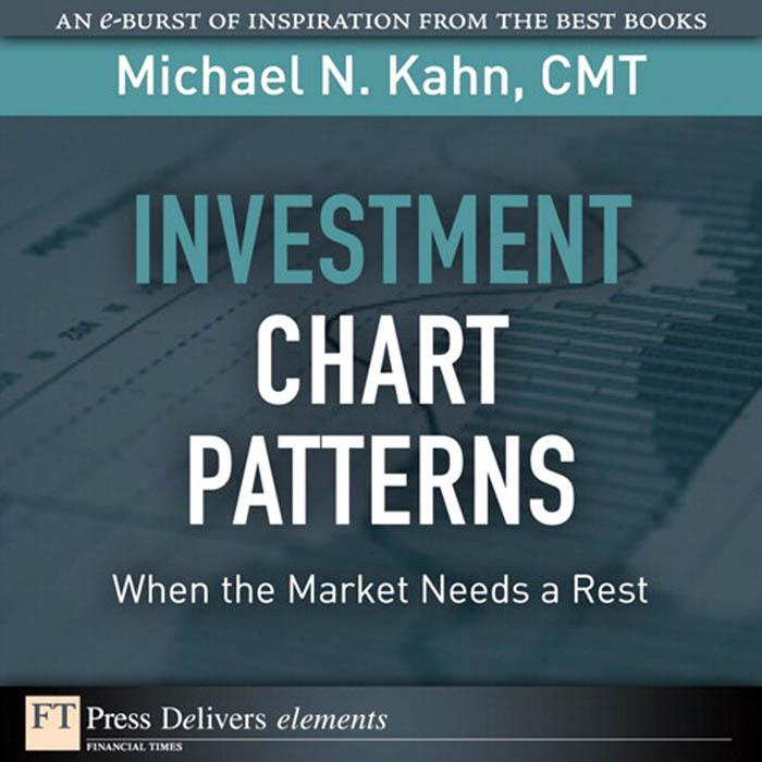 Investment Chart Patterns: When the Market Needs a Rest