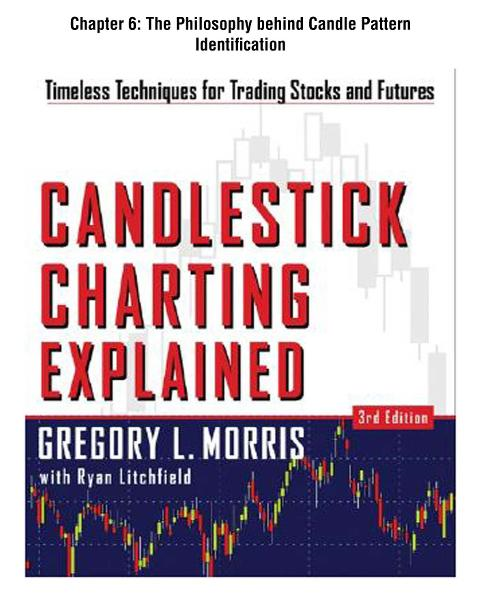 Candlestick Charting Explained, Chapter 6 - The Philosophy behind Candle Pattern Identification