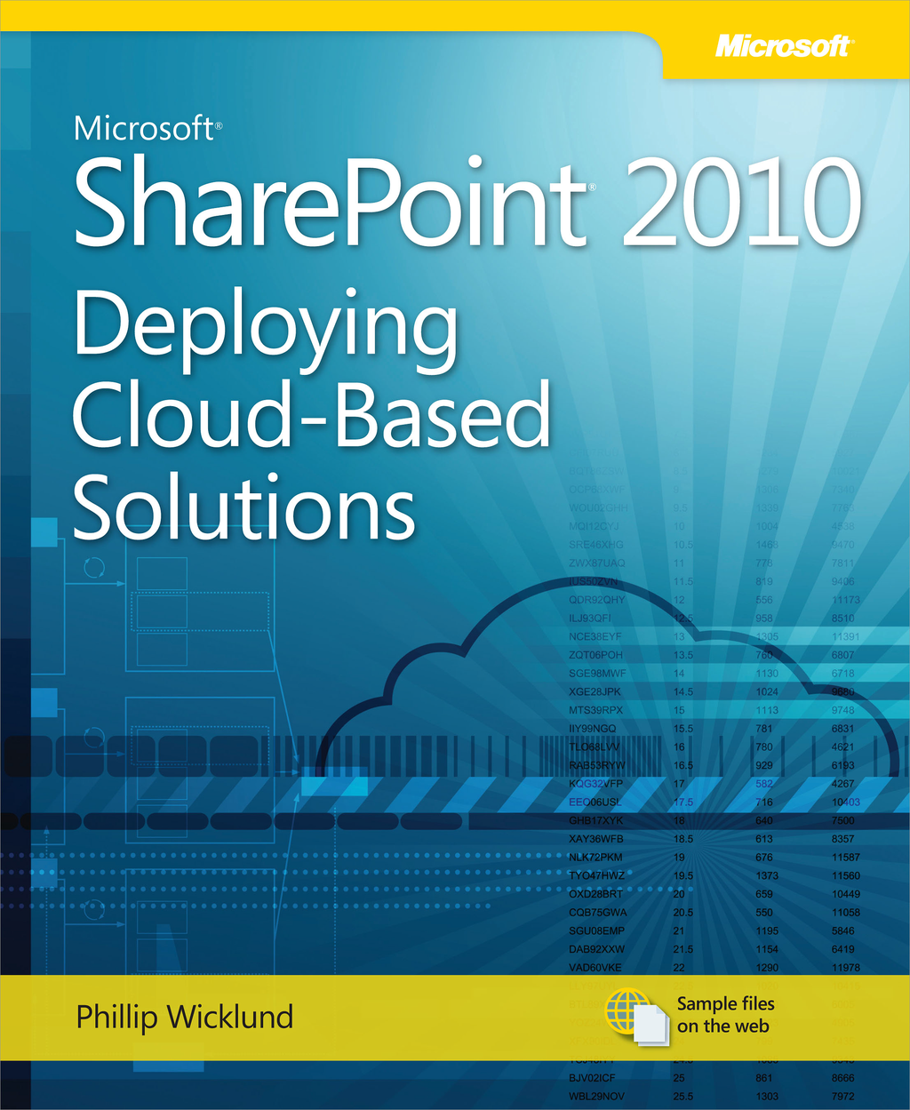 Microsoft® SharePoint® 2010: Deploying Cloud-Based Solutions