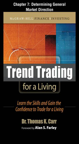 Trend Trading for a Living, Chapter 7 - Determining General Market Direction