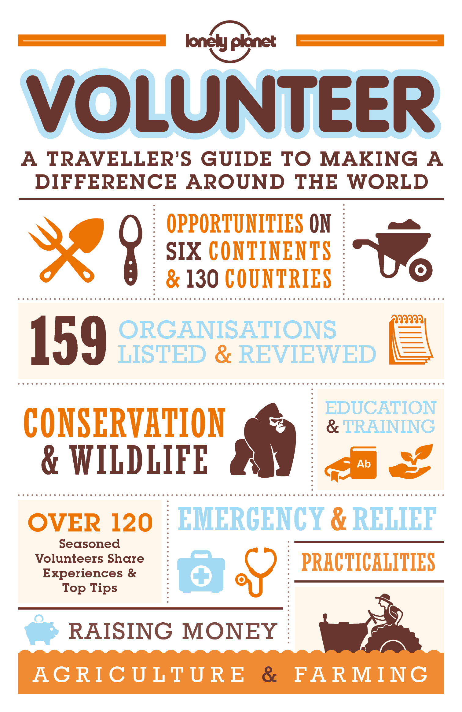 Volunteer A Traveller's Guide to Making a Difference Around the World