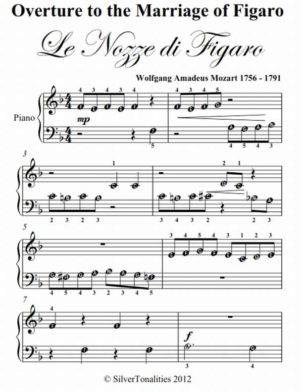 Overture to the Marriage of Figaro Beginner Piano Sheet Music