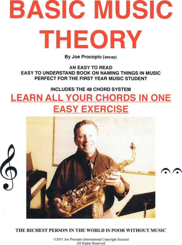 Basic Music Theory By: Joe Procopio