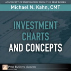 Investment Charts and Concepts By: Michael N. Kahn CMT