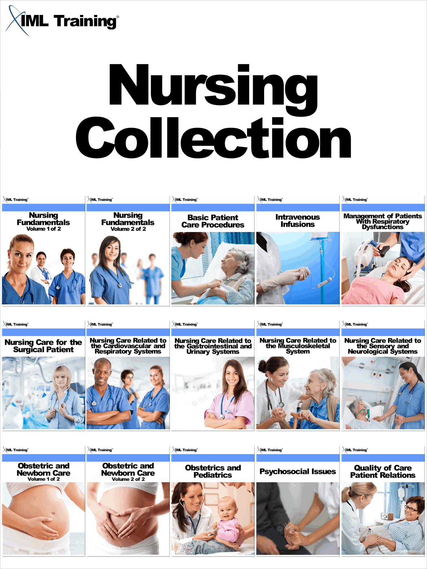 Nursing Collection Includes Nursing Fundamentals,  Quality of Care,  Patient Relations,  Nursing Care Related to the Cardiovascular,  Respiratory,  Gastroi