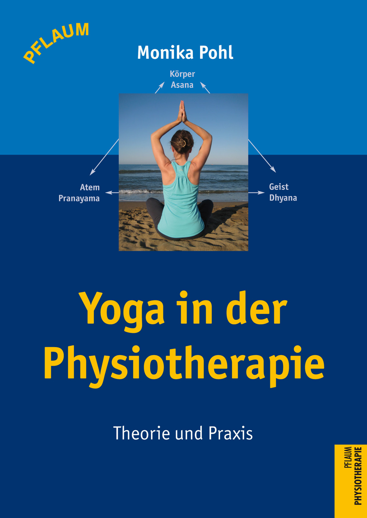 Yoga in der Physiotherapie By: Monika Pohl