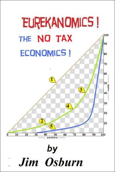 Eurekanomics: The No Tax Economics