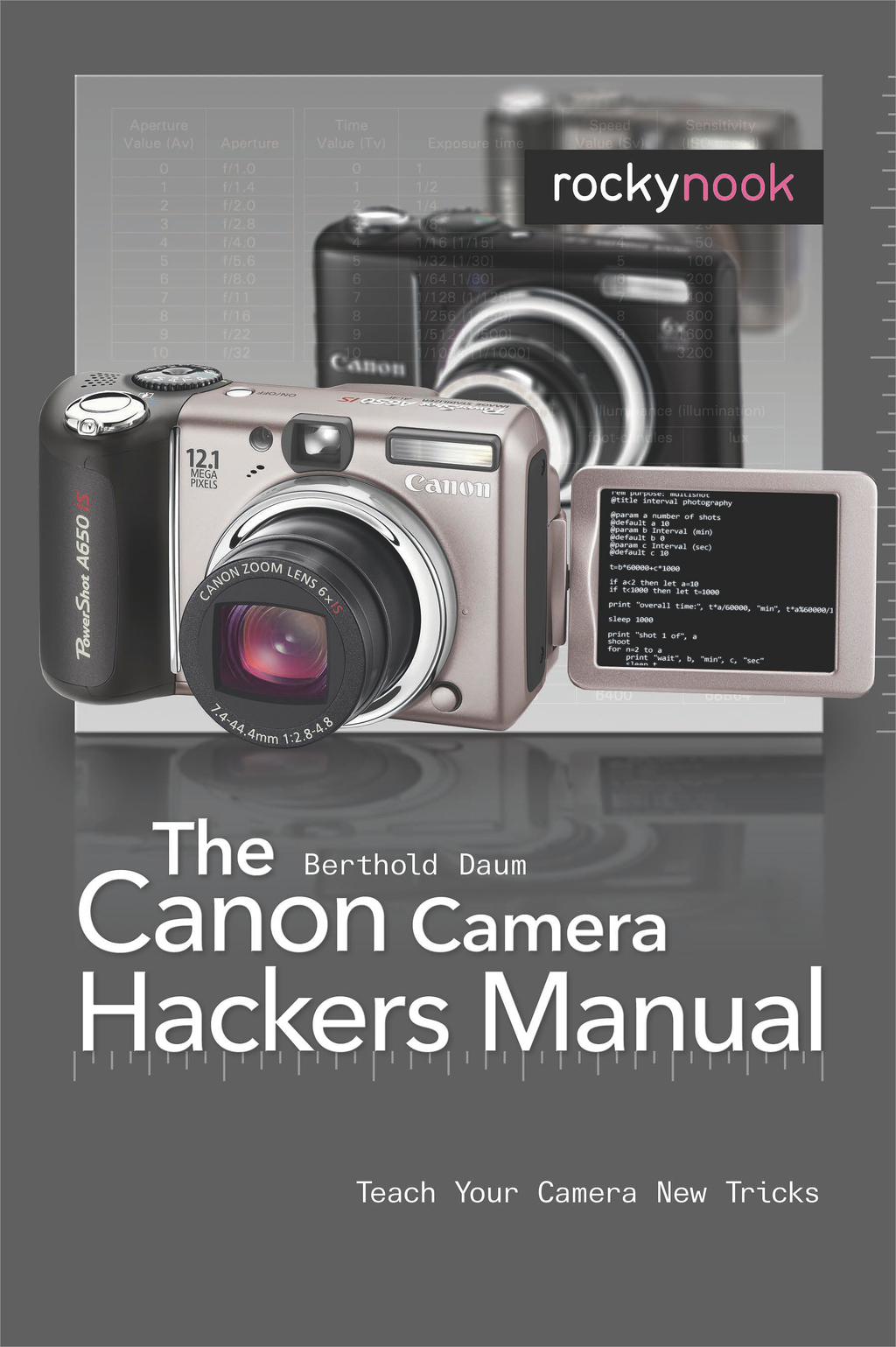 The Canon Camera Hackers Manual By: Berthold Daum
