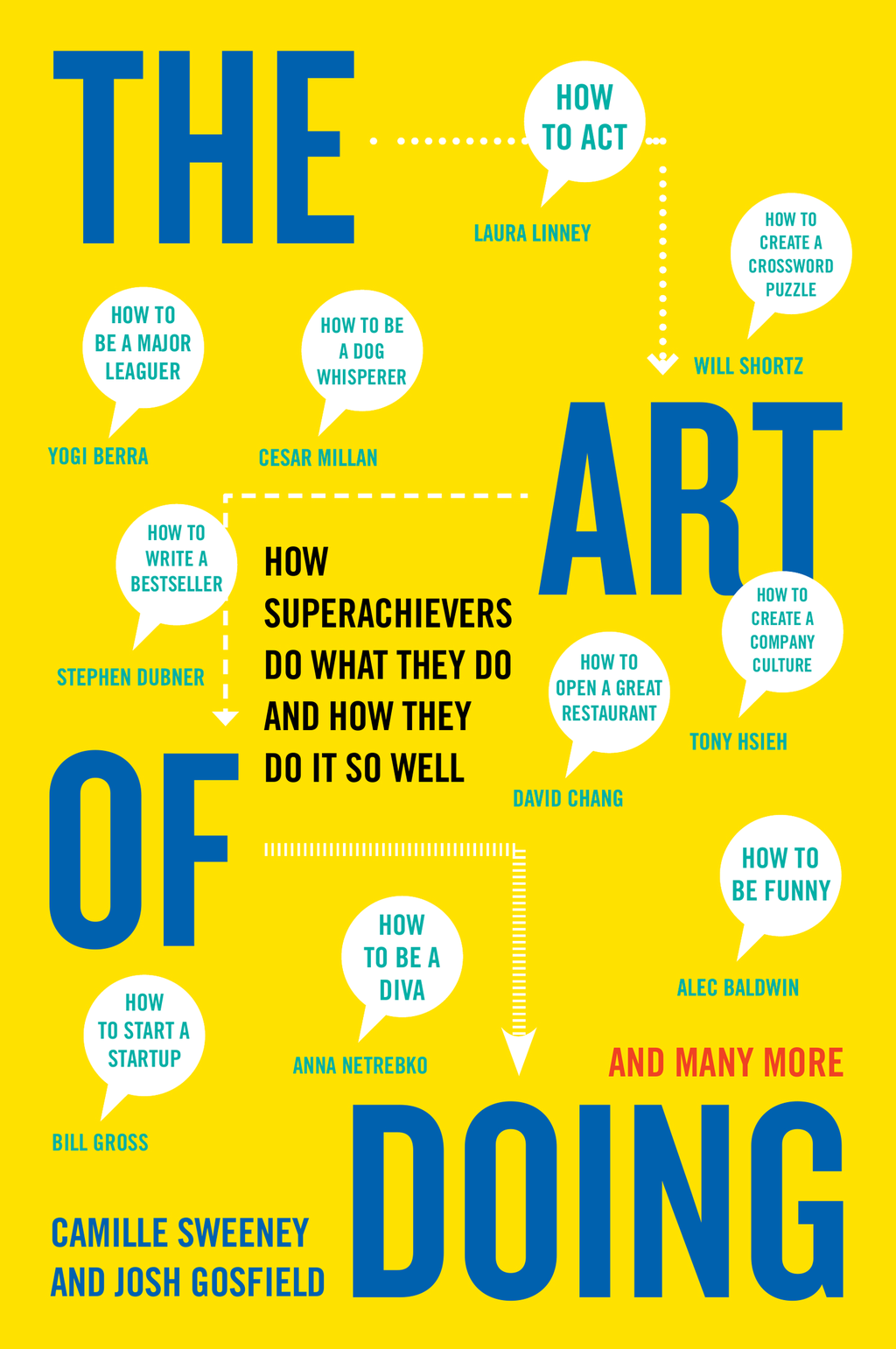 The Art of Doing By: Camille Sweeney,Josh Gosfield