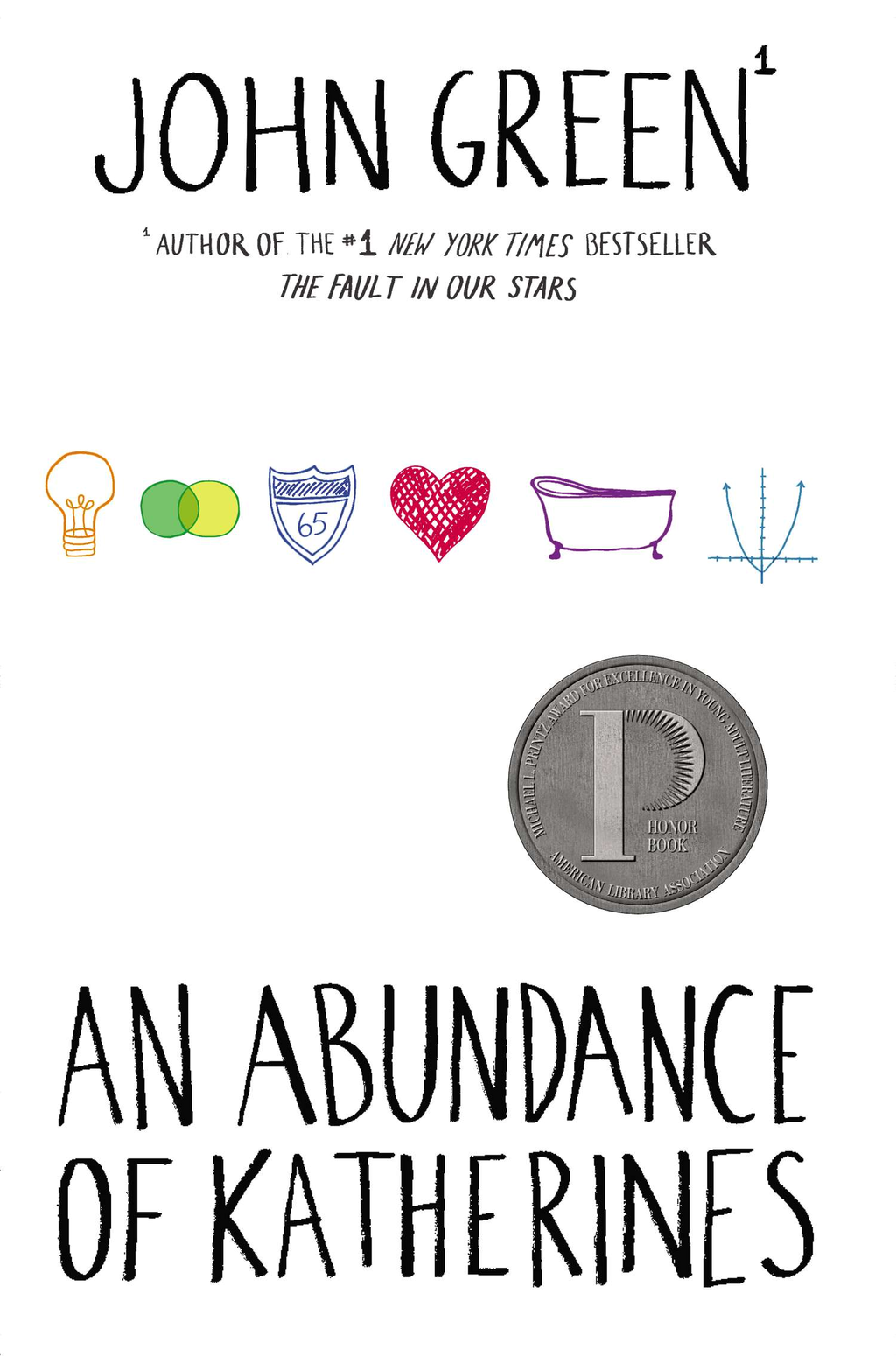 An Abundance of Katherines By: John Green