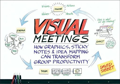 Visual Meetings By: David Sibbet