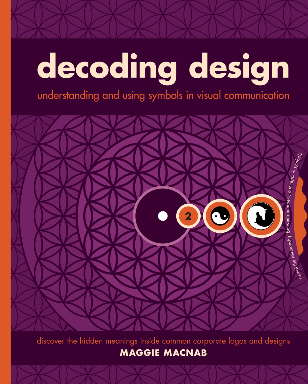 Decoding Design Understanding and Using Symbols in Visual Communication