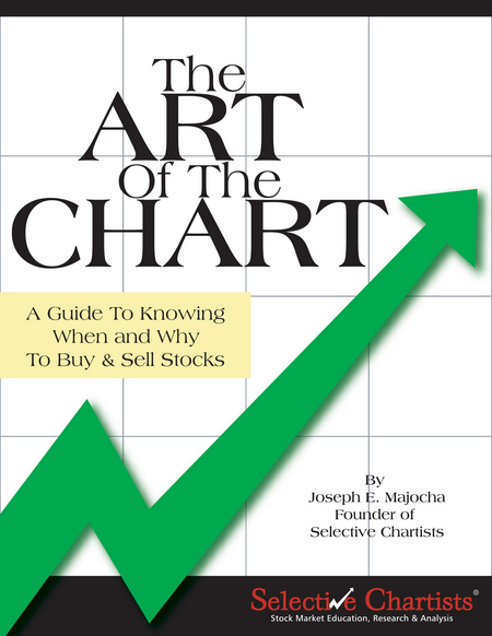 The ART Of The CHART