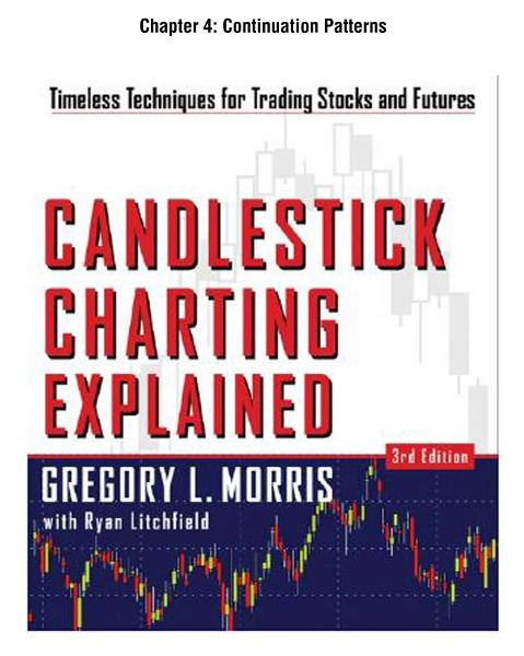 Candlestick Charting Explained, Chapter 4 - Continuation Patterns