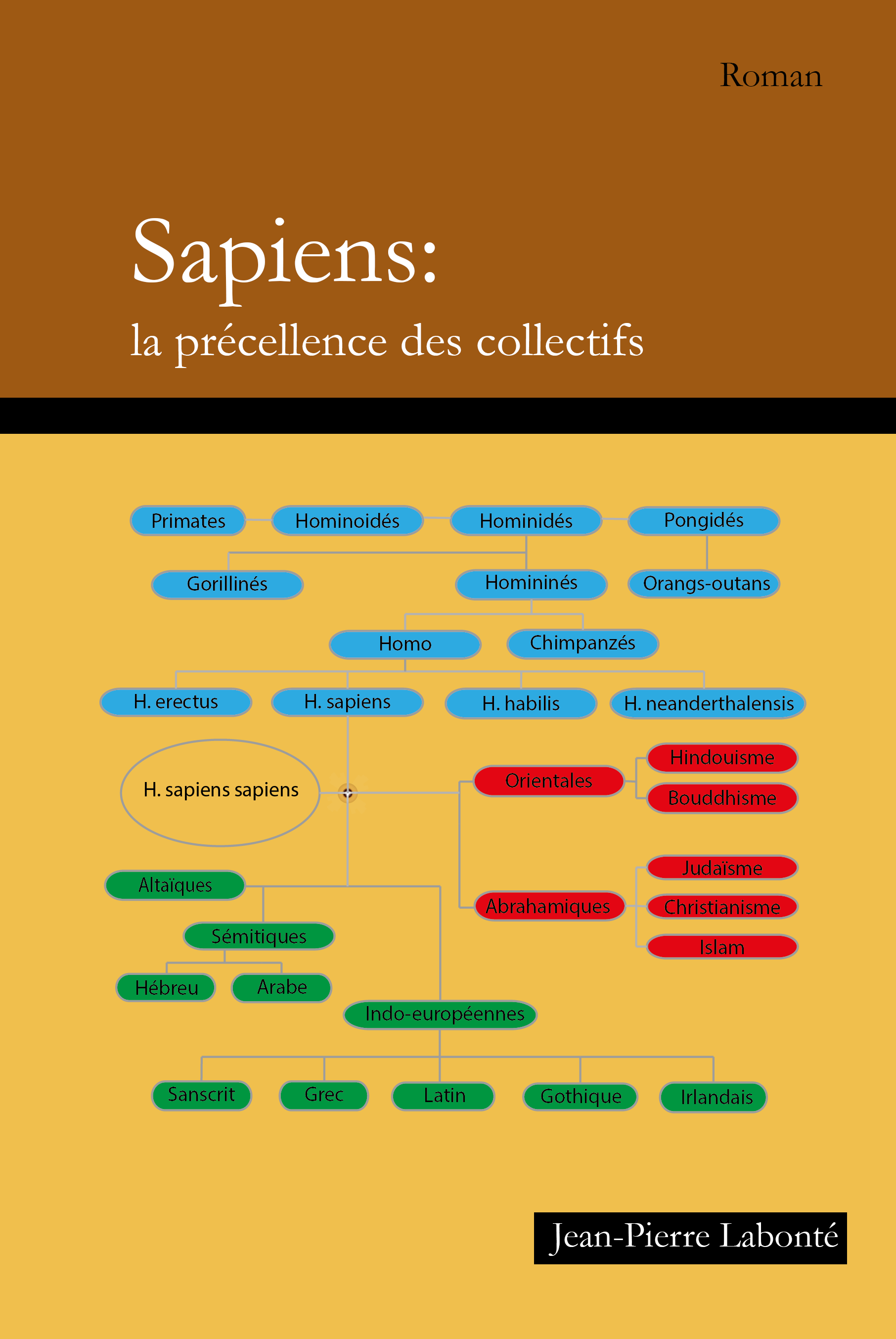 Sapiens: la pr?cellence des collectifs