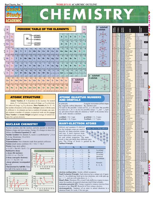 Chemistry By: BarCharts,Inc