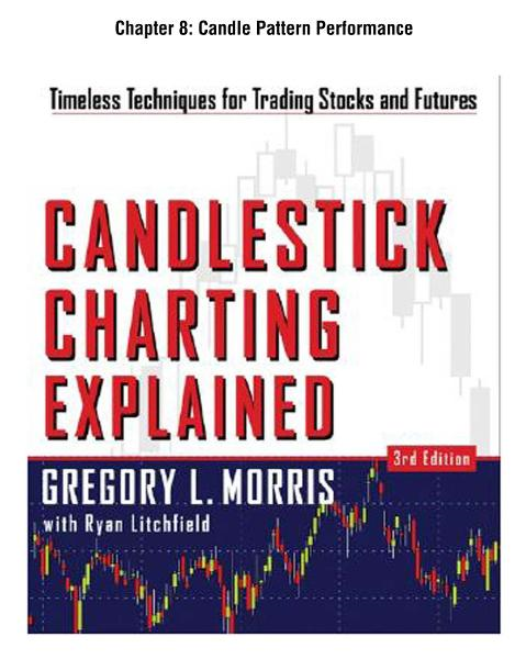 Candlestick Charting Explained, Chapter 8 - Candle Pattern Performance By: Gregory Morris