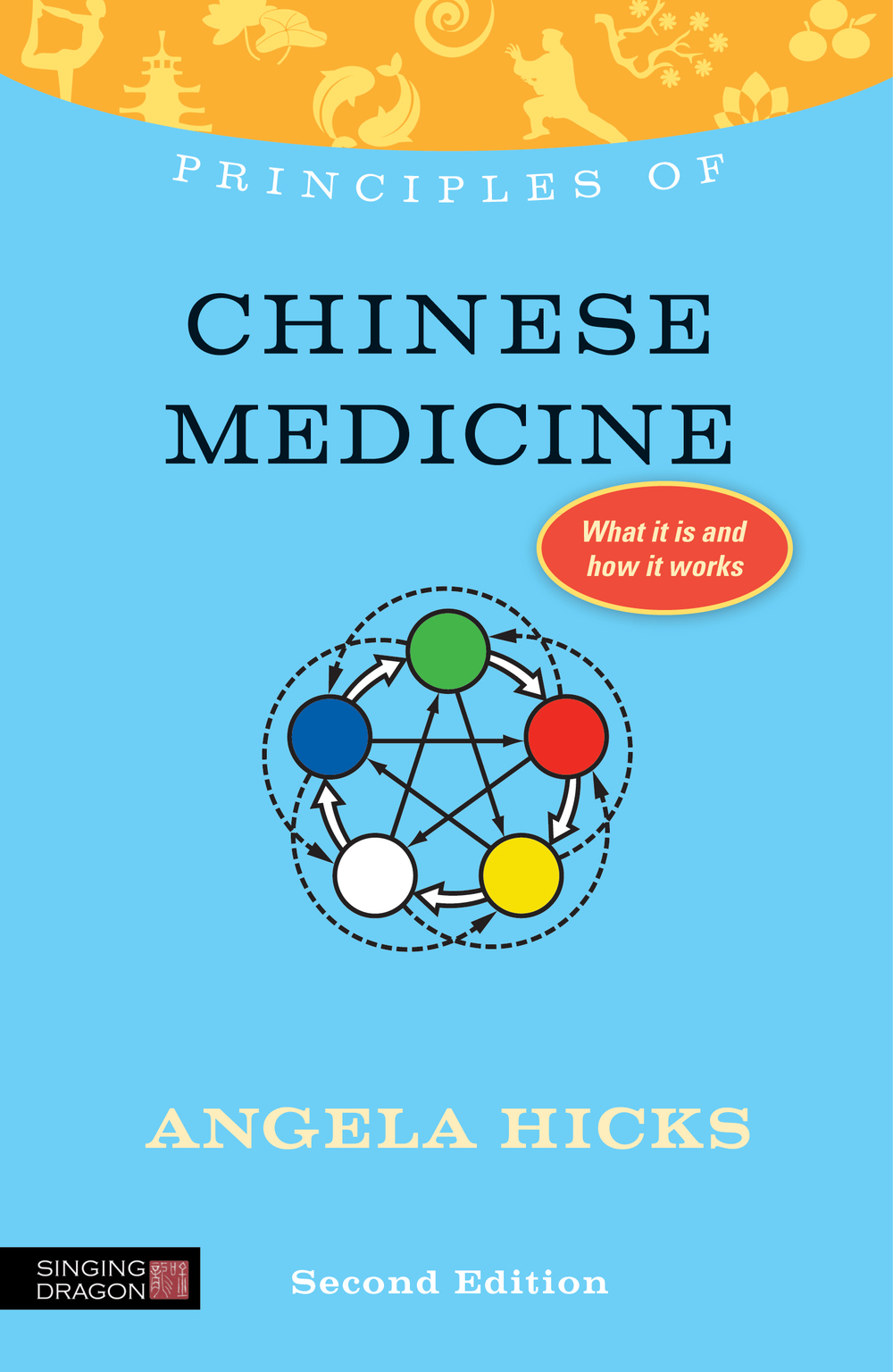 Principles of Chinese Medicine What it is,  how it works,  and what it can do for you