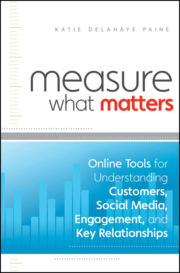 Measure What Matters By: Katie Delahaye Paine