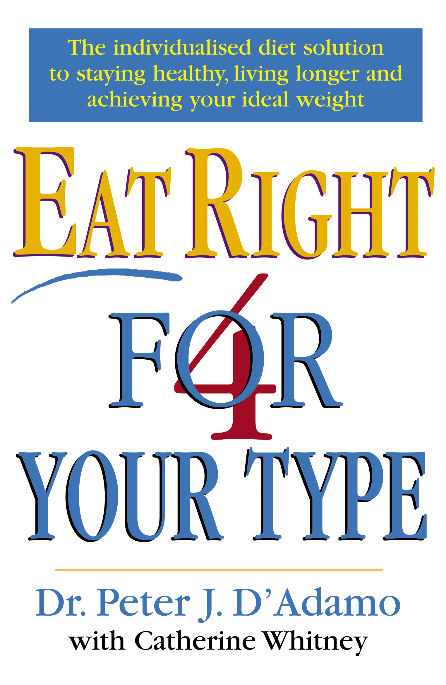Eat Right 4 Your Type