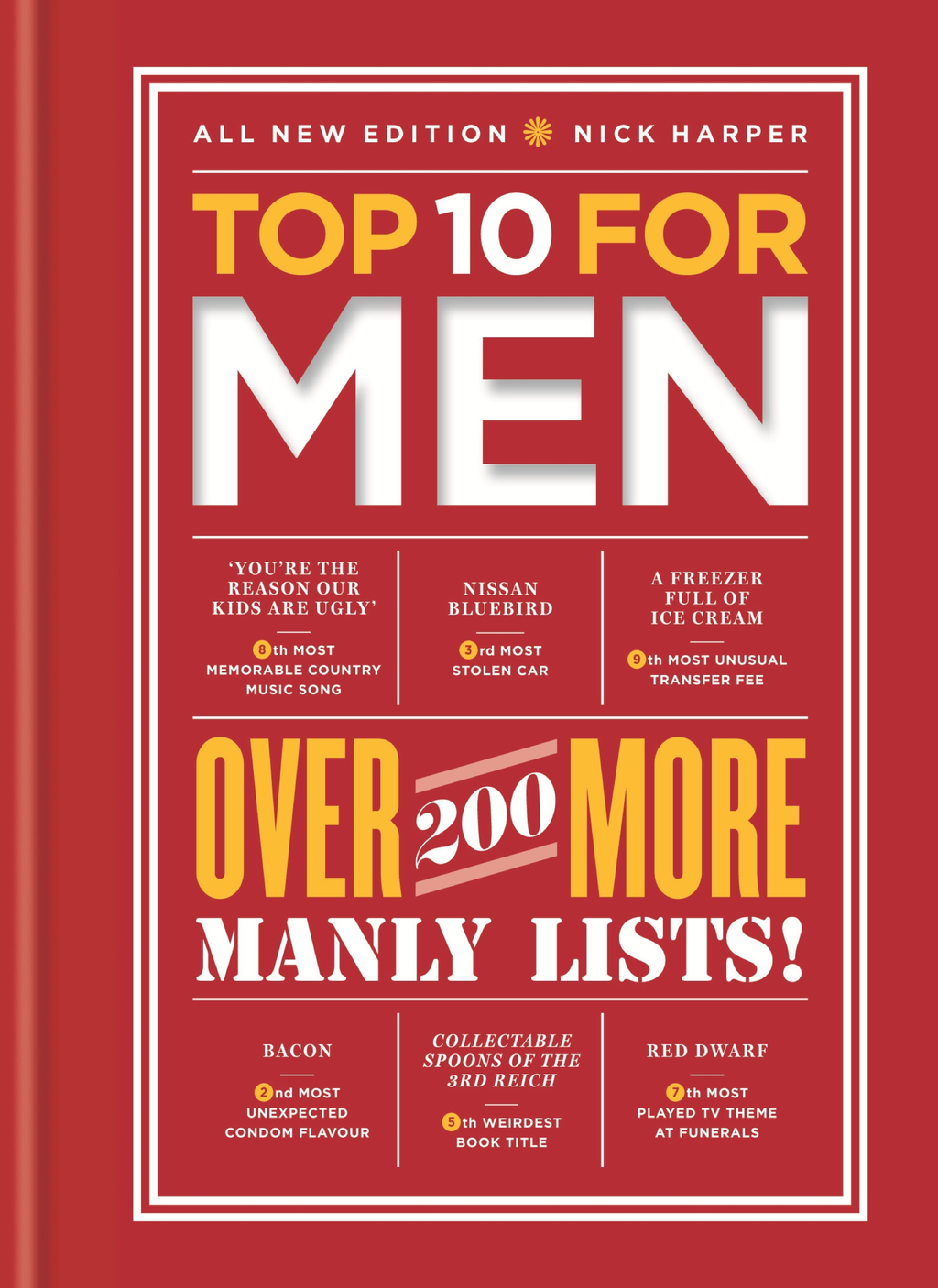 Top 10 for Men over 200 more manly lists!