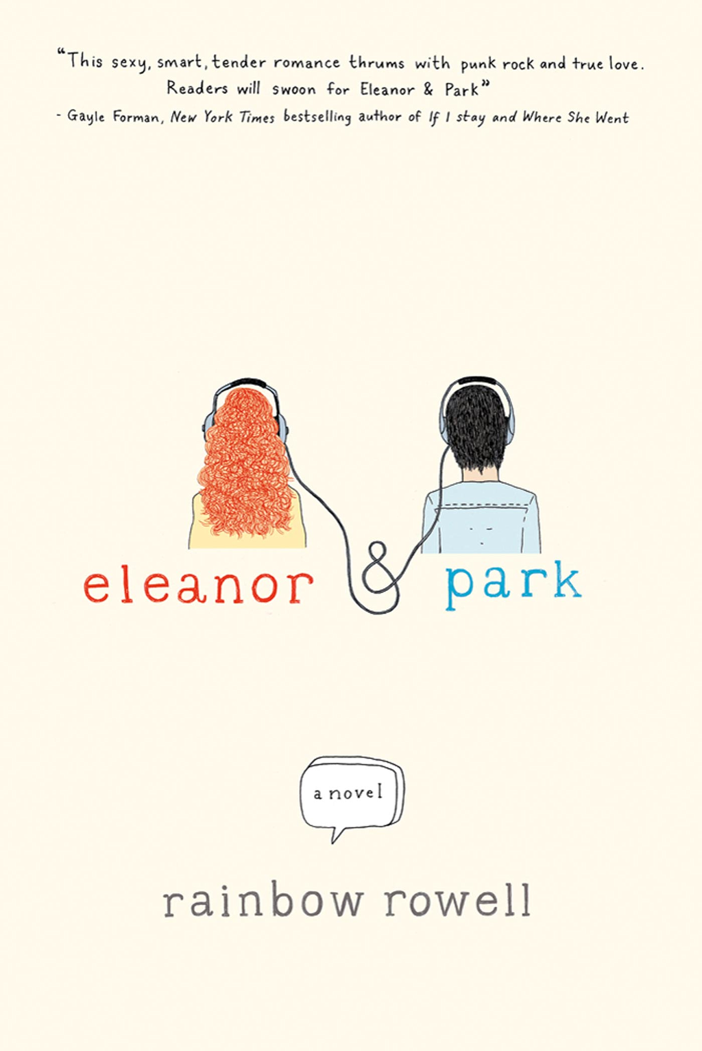 Eleanor & Park By: Rainbow Rowell