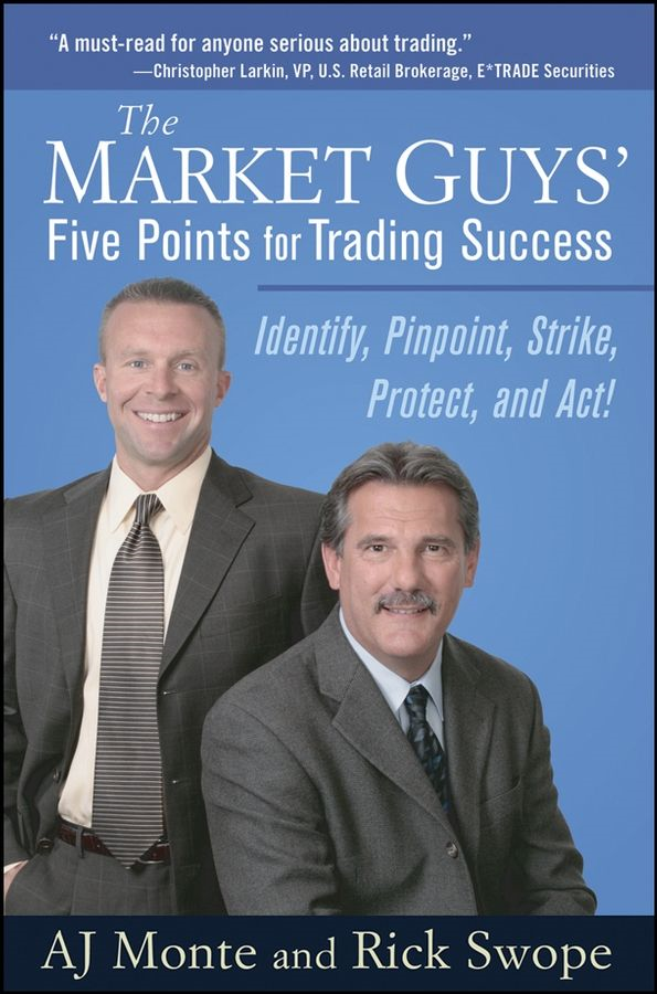 The Market Guys' Five Points for Trading Success