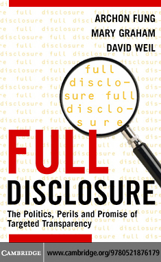 Full Disclosure By: Fung,Archon