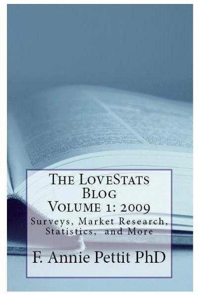 The LoveStats Blog  Volume 1: 2009