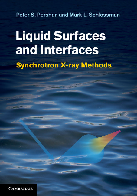 Liquid Surfaces and Interfaces Synchrotron X-ray Methods