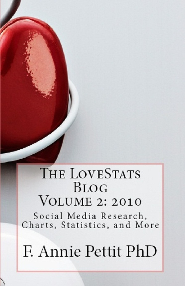 The LoveStats Blog Volume 2: 2010