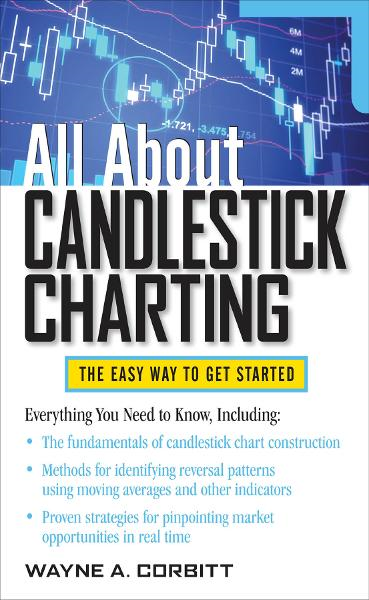 All About Candlestick Charting By: Wayne A. Corbitt
