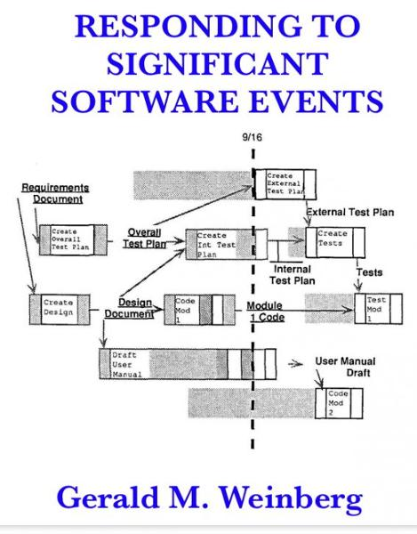 Responding to Significant Software Events By: Gerald M. Weinberg