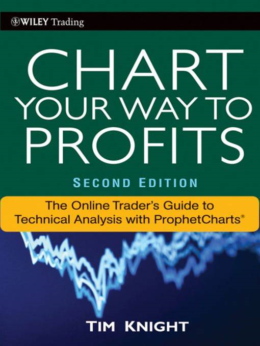 Chart Your Way To Profits By: Timothy Knight