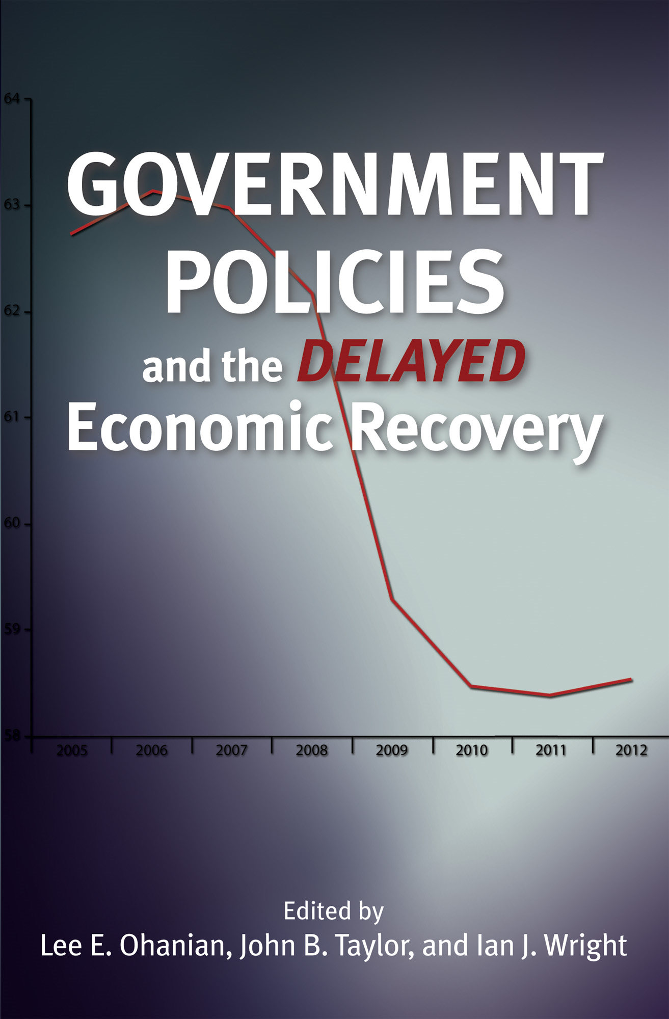 Government Policies and the Delayed Economic Recovery By: