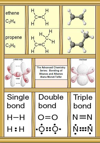 The Advanced Chemistry Series: Bonding of Alkanes and Alkenes