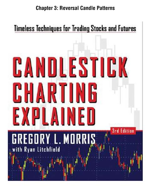 Candlestick Charting Explained, Chapter 3 - Reversal Candle Patterns